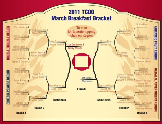 March Breakfast Bracket